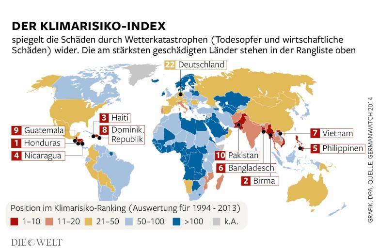 Таких висновків можна дійти на підставі актуального індексу кліматичних  ризиків (Klima-Risiko-Index 7cb62729c5731